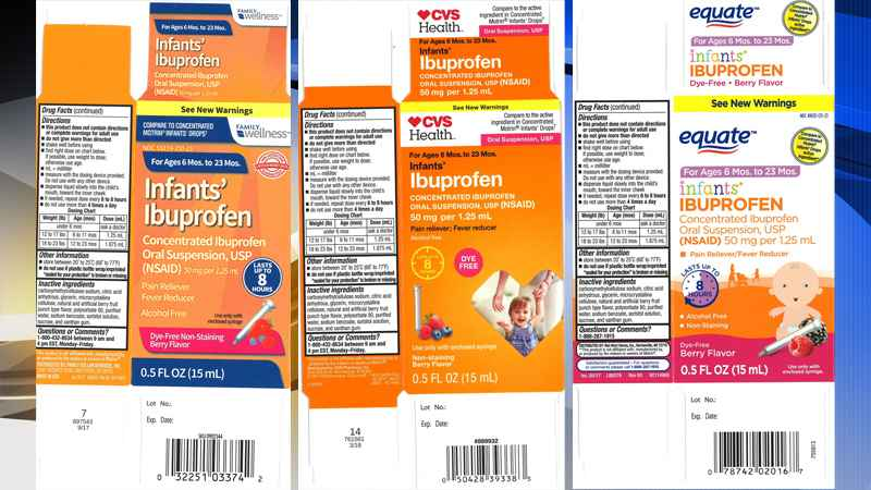 High Drug Concentrations Lead to Voluntary Recall of Infants Ibuprofen worldwide