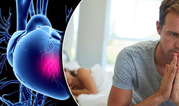 Erectile Dysfunction A Possible Sign Of Heart Disease Thailand Medical News